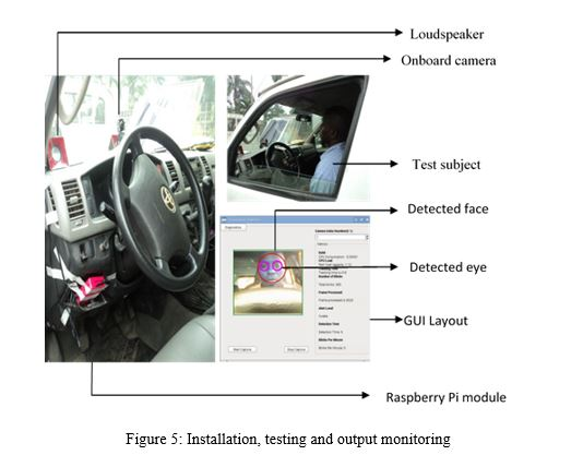 Implementation of an On-board Embedded System for Monitoring Drowsiness in Automobile Drivers