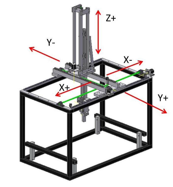 Evaluation of the 2-Axis Movement of a 5-Axis Gantry Robot for Welding Applications