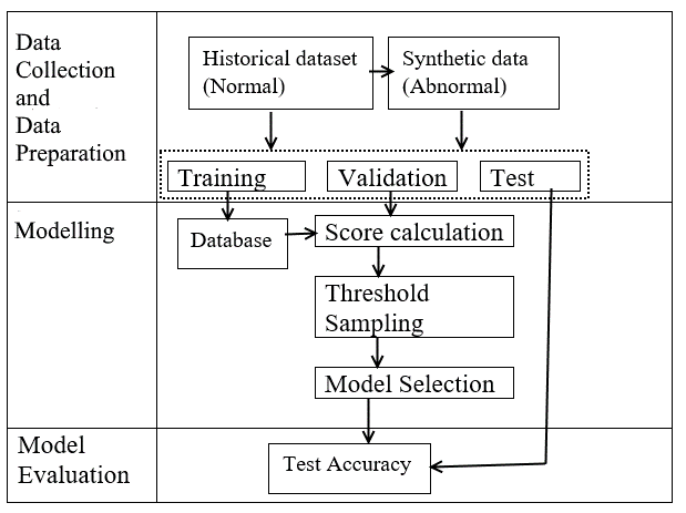Anomaly Detection for Home Activity based on Sequence Pattern