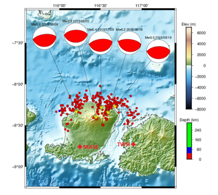 Investigation of Ground Motion and Local Site Characteristics of the 2018 Lombok Earthquake Sequence